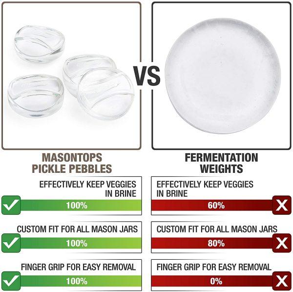 Poids de fermentation en verre